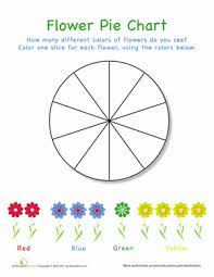 flower pie chart worksheet education com