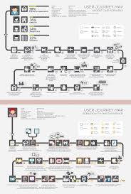 Design Home Map Online by Best 25 Customer Journey Mapping Ideas Only On Pinterest