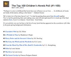 100 Best Children S Books A List Of Pop Culture And Faith Books 5 24 2012 Families In Faith