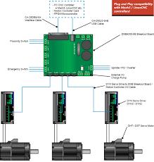 dmm cnc systems ac servo drive ac servo motor rotary encoder