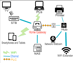 file home gateway example png wikimedia commons