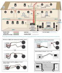 speaker cable wiring diagram gooddy org