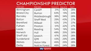 sky bet chionship table sky sports chionship predictor where are leeds aston villa and