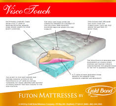 gold bond mattress introduces futon leather covers