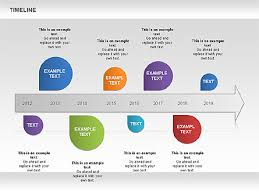 timeline for powerpoint presentations download now 00933