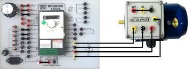 kontrol arah dan kecepatan putaran motor ac 3 phasa menggunakan