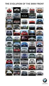 the history of bmw cars the evolution of the bmw front wheelmen