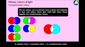 primary colours of light youtube