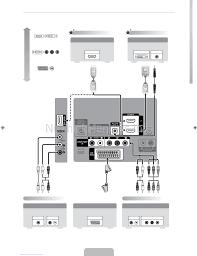 samsung le32b530p7n user manual download as pdf