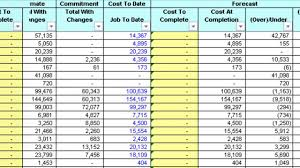 Project Management Spreadsheets Job Costing Template Virtren Com