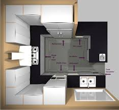 kitchen space solutions use only the appliances you u0027ll need