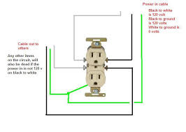 25 year old residential wiring u2013 suddenly one outlet so far has