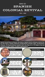 Colonial Revival Style 101 Spanish Colonial Revival Is Architecture