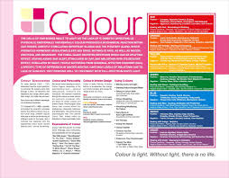 what is in a color the ingredients to color theory and therapy
