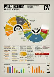 Job Seekers Resume by Infographic Résumés 20 Great Examples Graphic Resume