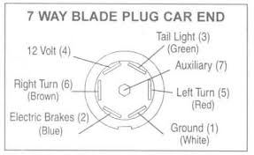 trailer end plug 7 way blade rv connector light plug for cord wire