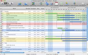 how to report task u0027s execution with gantt chart gantt chart