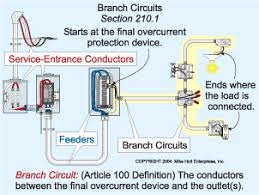 branch circuits part one electrical construction u0026 maintenance