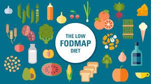 Map Diet Low Fodmap Diets Seek To Eliminate Foods That Trigger Ibs