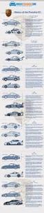 porsche ads 74 best porsche ads images on pinterest porsche cars porsche