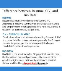 What Is Resume Summary Curriculum Vitae Cv Vs Resume Vs Resume Sample Curriculum Vitae