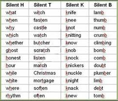 list of silent letters from a to z available to download in pdf