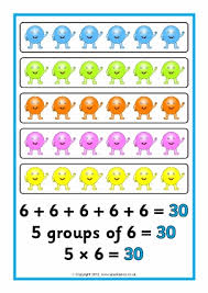 primary multiplication teaching resources and activities