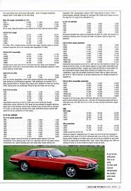 jag lovers classic jaguar world price guide