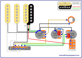 the guitar wiring diagrams and tips strat mod fender