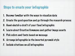 infographics kathy schrock u0027s guide to everything
