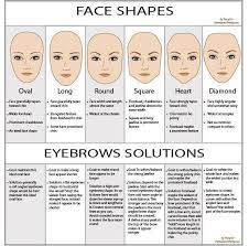 what s your face shape keep your skin looking beautiful with herbalife skin