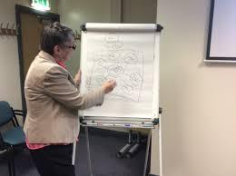 masterclass organisational development and professional learning