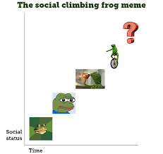Frog Memes - why do frogs become such great memes