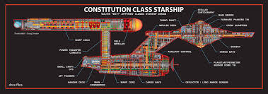 Starship Floor Plan Star Trek Do We Ever See The Tos Engineering Room With A Warp