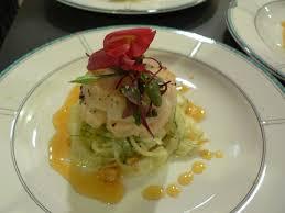 base cuisine gastrique
