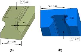 realistic geometry based feature modeling of complex part and its