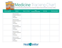 4 best images of pet medication chart printable free medical