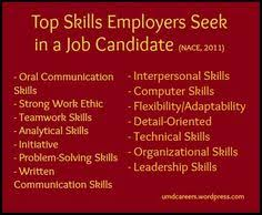 Skills For A Job Resume Business Skills That Employers Look For Notice They Are Primarily