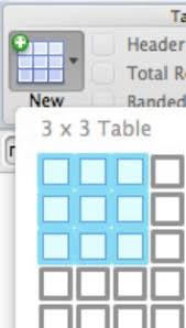 How To Create A Table In R How To Make A Table In Word 2011 For Mac Dummies