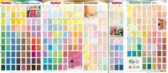 emulsion paint colours multilac consumers can now celebrate colours with sri lanka s
