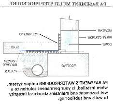 how much to waterproof basement best 25 basement waterproofing ideas on pinterest basement