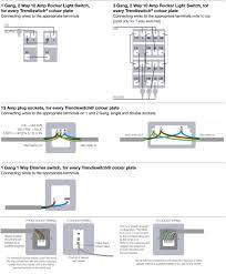 ethernet wiring diagram a or b wiring diagram byblank