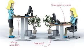 microclima uffici come migliorare la sicurezza in ufficio ecco i pratici consigli