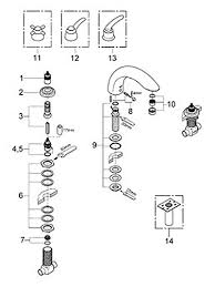 grohe kitchen faucets replacement parts parts for grohe talia series bathroom fixtures