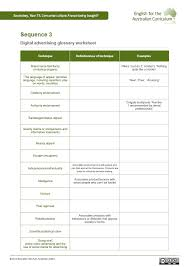 e4ac y7s s7 digital advertising glossary worksheet