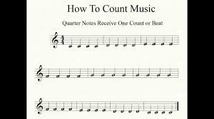 how to count music youtube
