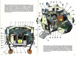 Lunar Module Interior Lunar Module Cutaways Apollo Pinterest Cutaway Spaces And Nasa