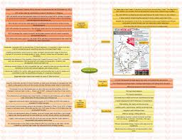 insights mindmaps solid waste management and sagarmala project