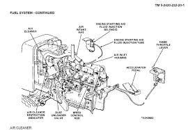 diagrams 1024711 jd 410 engine wiring diagram u2013 john deere 410