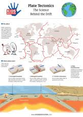 infographic volcanoes inside out kids discover